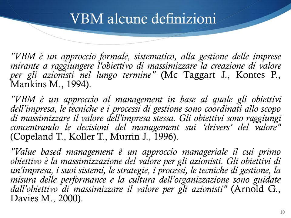 10 VBM alcune definizioni