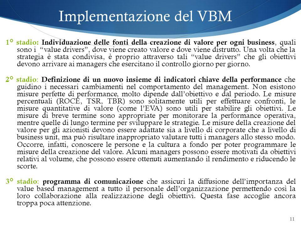 11 Implementazione del VBM 1° stadio: Individuazione delle fonti della creazione di valore per ogni business, quali sono i value drivers, dove viene c