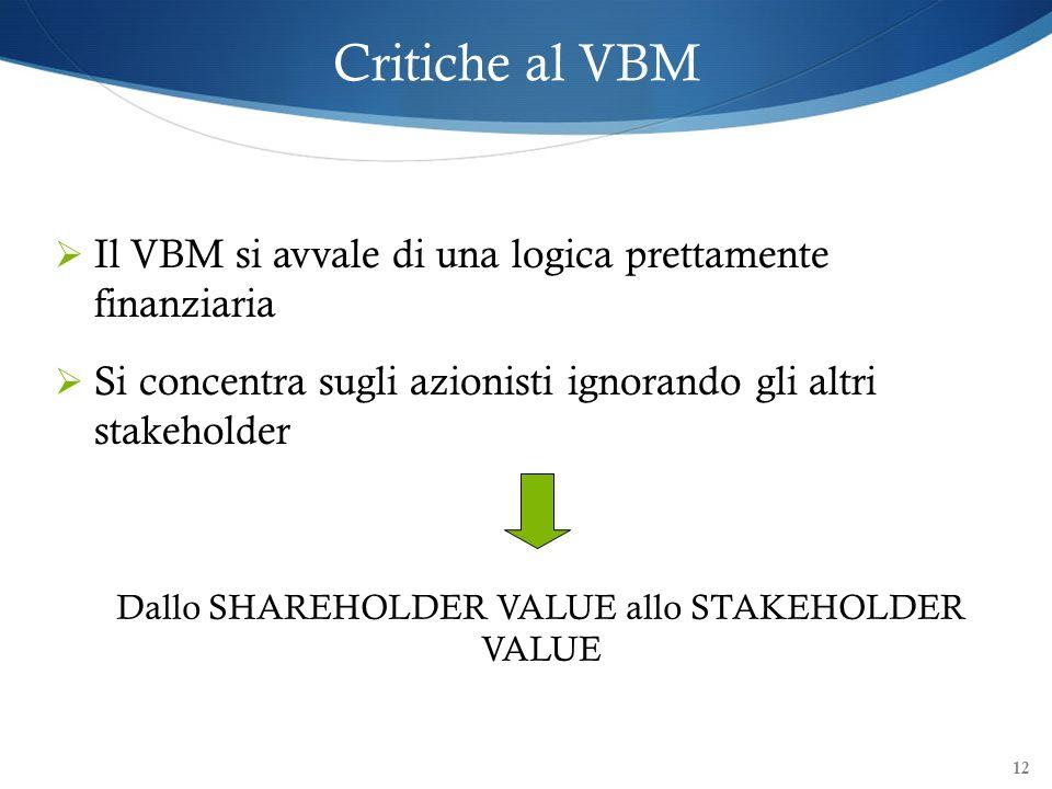 12 Critiche al VBM Il VBM si avvale di una logica prettamente finanziaria Si concentra sugli azionisti ignorando gli altri stakeholder Dallo SHAREHOLD