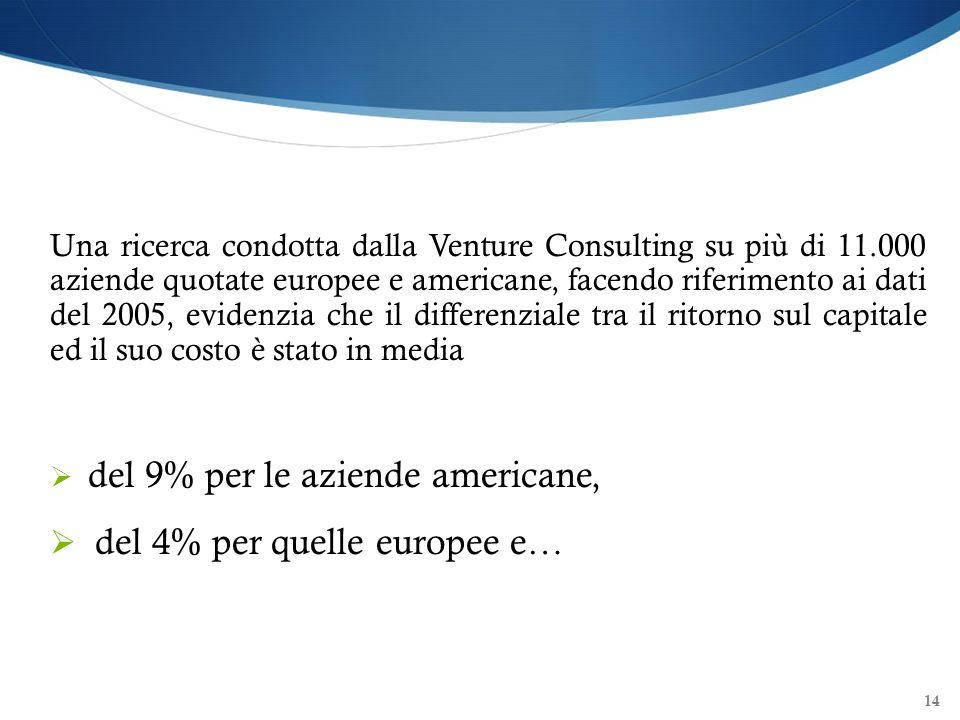 14 Una ricerca condotta dalla Venture Consulting su più di 11.000 aziende quotate europee e americane, facendo riferimento ai dati del 2005, evidenzia