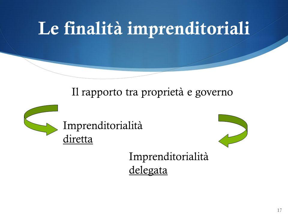 Le finalità imprenditoriali Il rapporto tra proprietà e governo Imprenditorialità diretta Imprenditorialità delegata 17