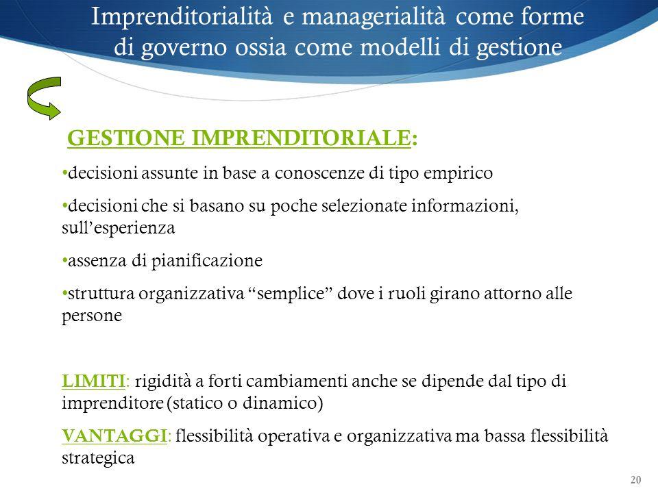 20 Imprenditorialità e managerialità come forme di governo ossia come modelli di gestione GESTIONE IMPRENDITORIALE: decisioni assunte in base a conosc