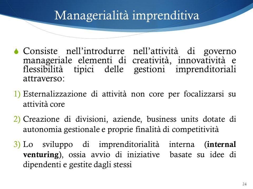 24 Managerialità imprenditiva Consiste nellintrodurre nellattività di governo manageriale elementi di creatività, innovatività e flessibilità tipici d