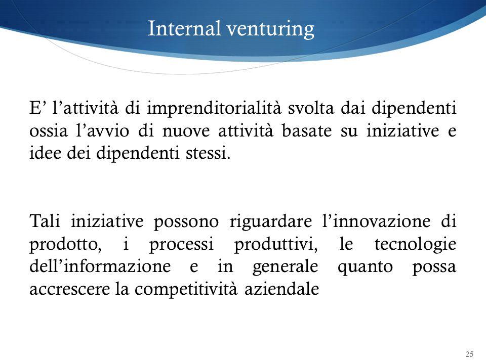 25 Internal venturing E lattività di imprenditorialità svolta dai dipendenti ossia lavvio di nuove attività basate su iniziative e idee dei dipendenti