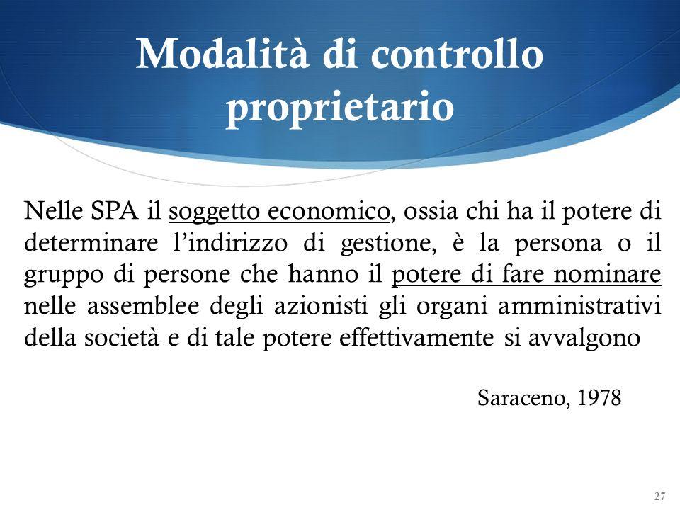 Modalità di controllo proprietario 27 Nelle SPA il soggetto economico, ossia chi ha il potere di determinare lindirizzo di gestione, è la persona o il