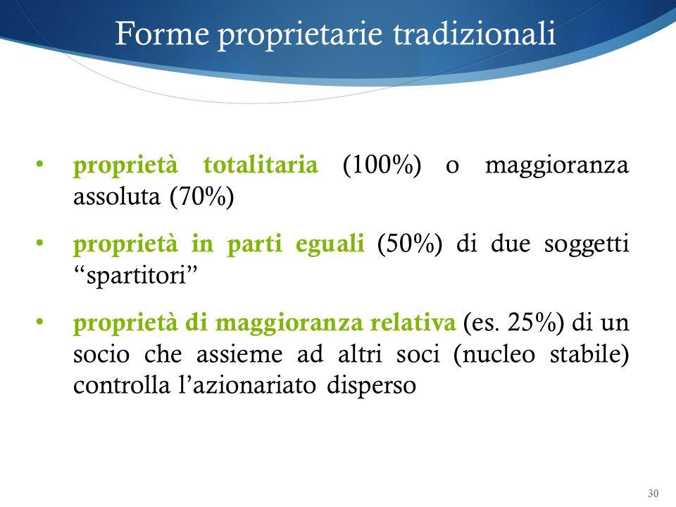 30 Forme proprietarie tradizionali proprietà totalitaria (100%) o maggioranza assoluta (70%) proprietà in parti eguali (50%) di due soggetti spartitor
