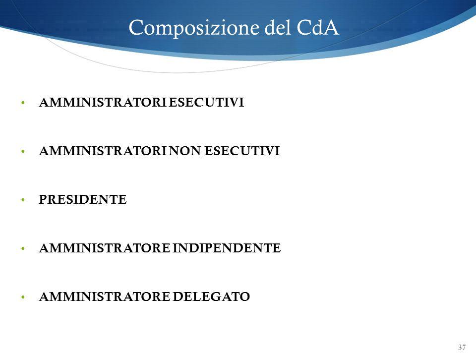 37 Composizione del CdA AMMINISTRATORI ESECUTIVI AMMINISTRATORI NON ESECUTIVI PRESIDENTE AMMINISTRATORE INDIPENDENTE AMMINISTRATORE DELEGATO