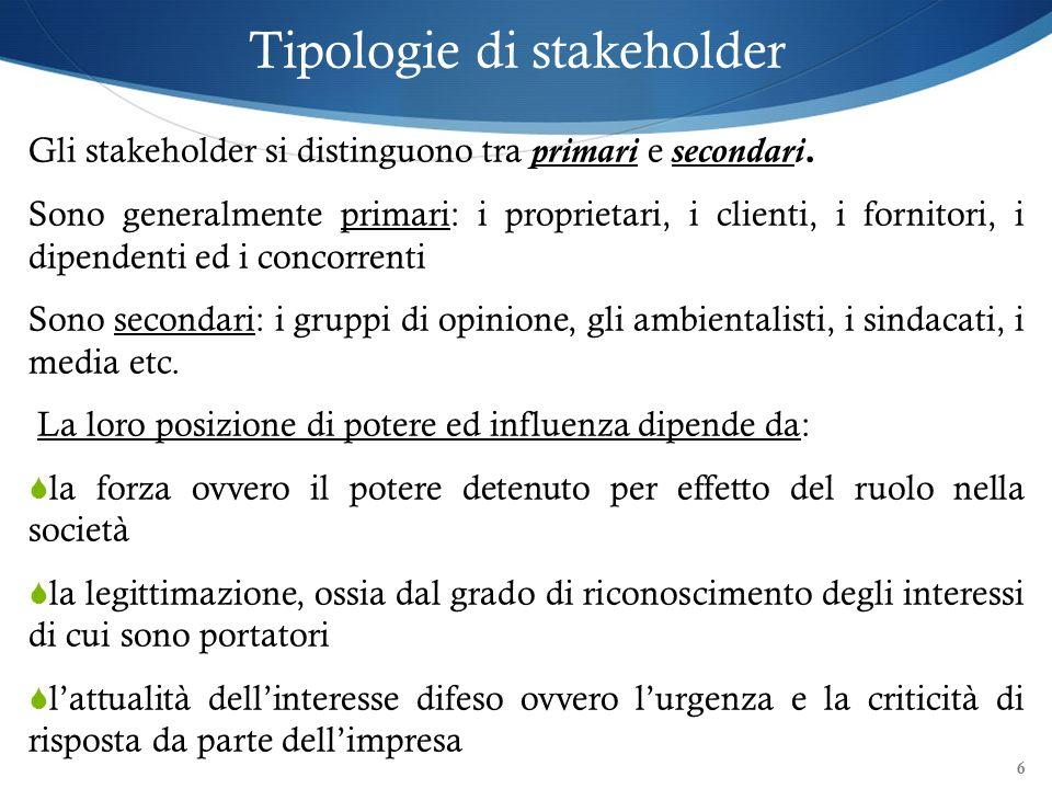 Gli stakeholder si distinguono tra primari e secondari. Sono generalmente primari: i proprietari, i clienti, i fornitori, i dipendenti ed i concorrent