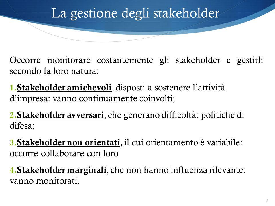 La gestione degli stakeholder Occorre monitorare costantemente gli stakeholder e gestirli secondo la loro natura: 1. Stakeholder amichevoli, disposti