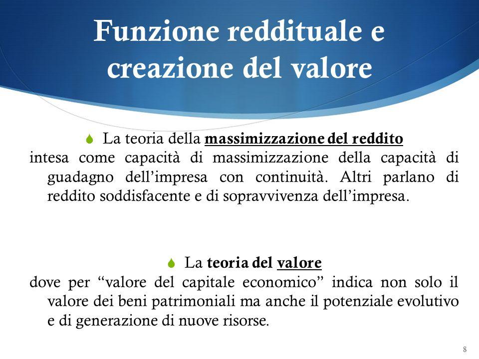 Funzione reddituale e creazione del valore La teoria della massimizzazione del reddito intesa come capacità di massimizzazione della capacità di guada