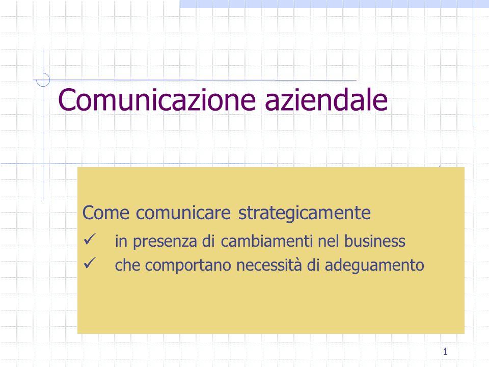 1 Comunicazione aziendale Come comunicare strategicamente in presenza di cambiamenti nel business che comportano necessità di adeguamento