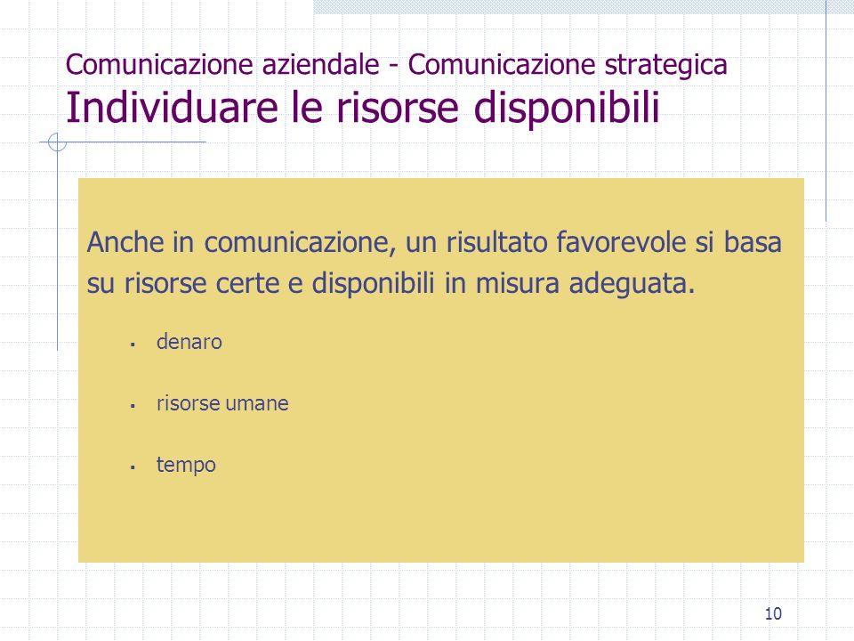 10 Comunicazione aziendale - Comunicazione strategica Individuare le risorse disponibili Anche in comunicazione, un risultato favorevole si basa su risorse certe e disponibili in misura adeguata.