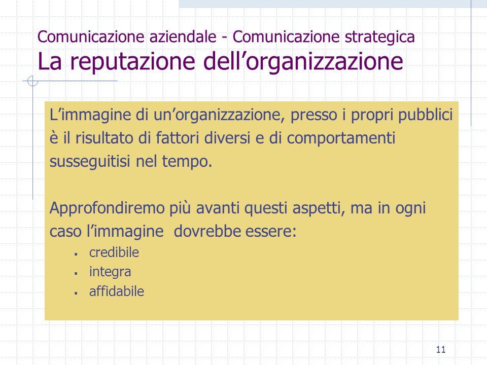 11 Comunicazione aziendale - Comunicazione strategica La reputazione dellorganizzazione Limmagine di unorganizzazione, presso i propri pubblici è il risultato di fattori diversi e di comportamenti susseguitisi nel tempo.