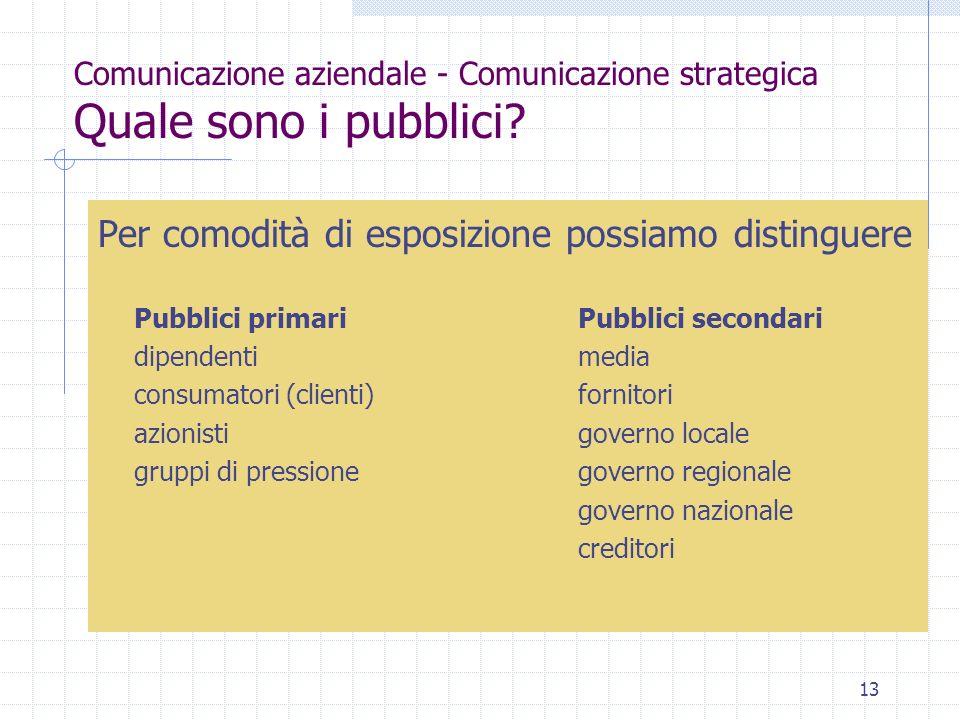 13 Comunicazione aziendale - Comunicazione strategica Quale sono i pubblici.