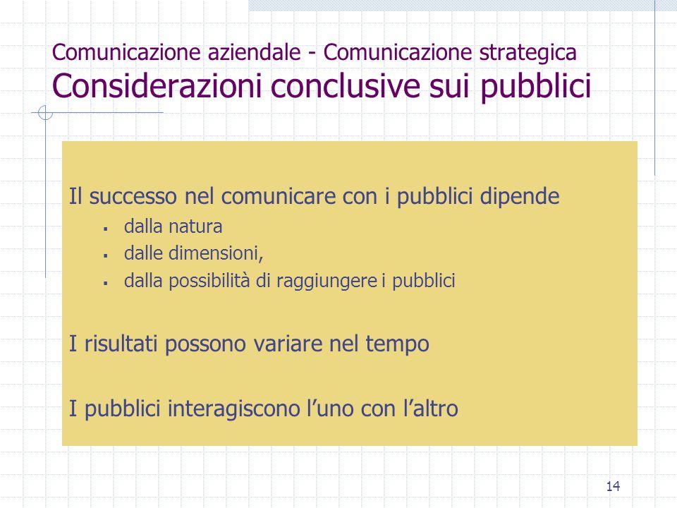 14 Comunicazione aziendale - Comunicazione strategica Considerazioni conclusive sui pubblici Il successo nel comunicare con i pubblici dipende dalla natura dalle dimensioni, dalla possibilità di raggiungere i pubblici I risultati possono variare nel tempo I pubblici interagiscono luno con laltro