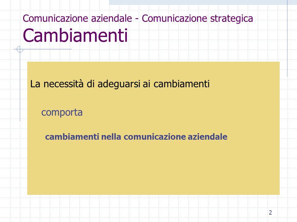 2 Comunicazione aziendale - Comunicazione strategica Cambiamenti La necessità di adeguarsi ai cambiamenti comporta cambiamenti nella comunicazione aziendale