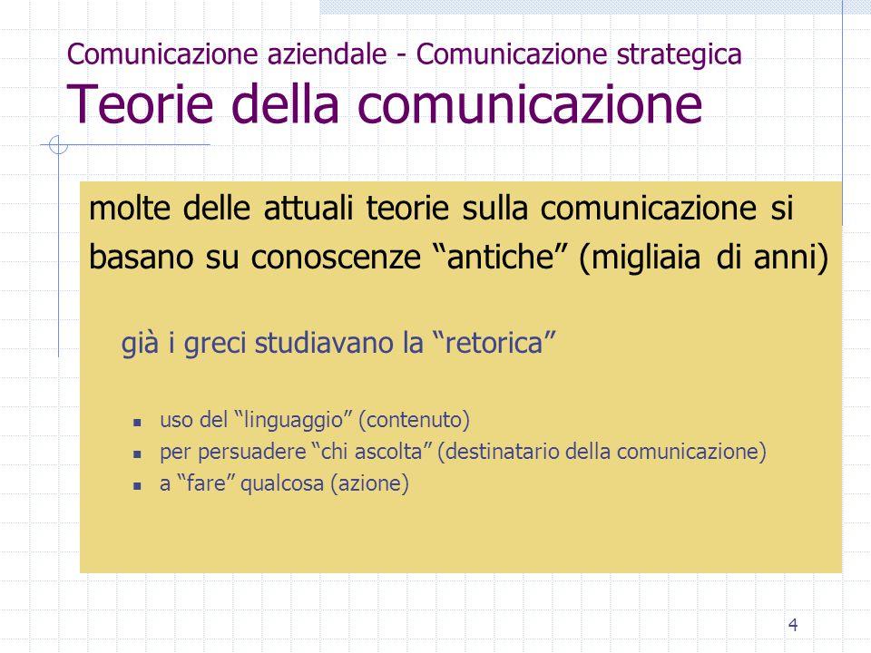 4 Comunicazione aziendale - Comunicazione strategica Teorie della comunicazione molte delle attuali teorie sulla comunicazione si basano su conoscenze antiche (migliaia di anni) già i greci studiavano la retorica uso del linguaggio (contenuto) per persuadere chi ascolta (destinatario della comunicazione) a fare qualcosa (azione)