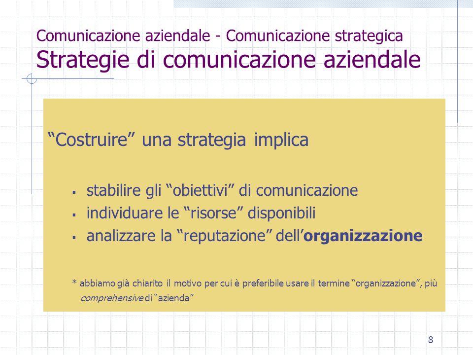 8 Comunicazione aziendale - Comunicazione strategica Strategie di comunicazione aziendale Costruire una strategia implica stabilire gli obiettivi di comunicazione individuare le risorse disponibili analizzare la reputazione dellorganizzazione * abbiamo già chiarito il motivo per cui è preferibile usare il termine organizzazione, più comprehensive di azienda