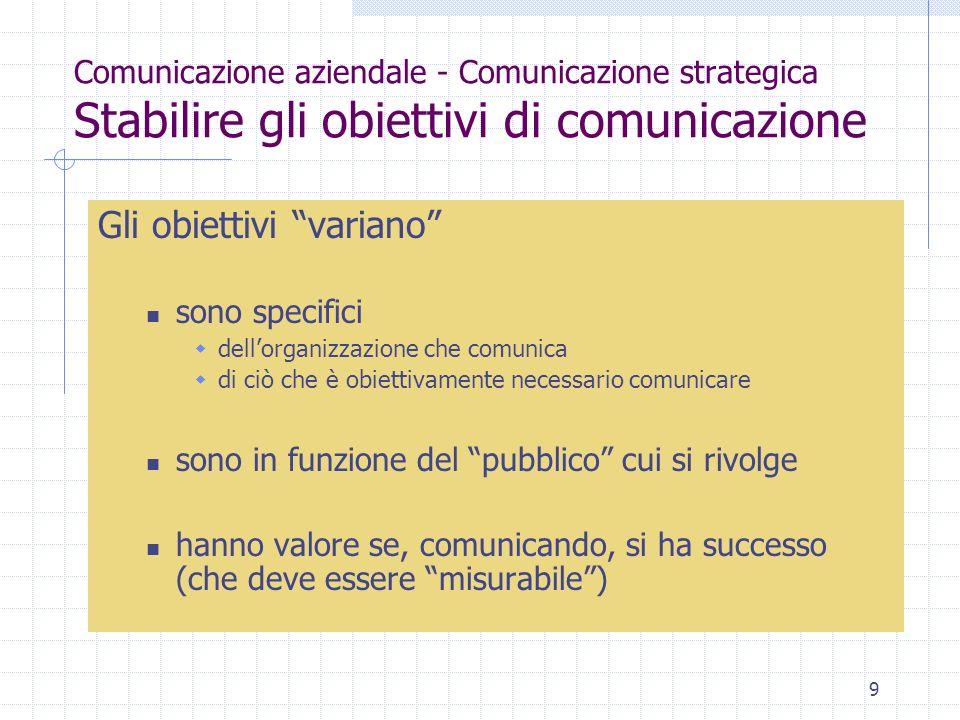 9 Comunicazione aziendale - Comunicazione strategica Stabilire gli obiettivi di comunicazione Gli obiettivi variano sono specifici dellorganizzazione che comunica di ciò che è obiettivamente necessario comunicare sono in funzione del pubblico cui si rivolge hanno valore se, comunicando, si ha successo (che deve essere misurabile)