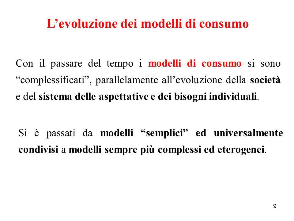 10 Levoluzione dei modelli di consumo in Italia: dalla massificazione allaframmentazione.