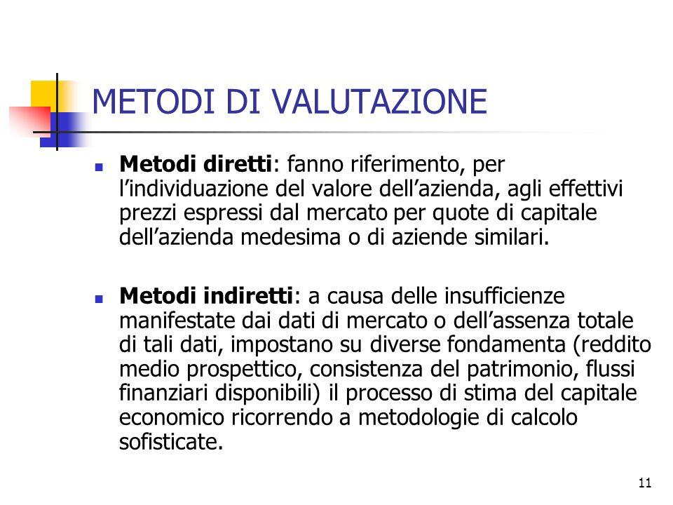 11 METODI DI VALUTAZIONE Metodi diretti: fanno riferimento, per lindividuazione del valore dellazienda, agli effettivi prezzi espressi dal mercato per