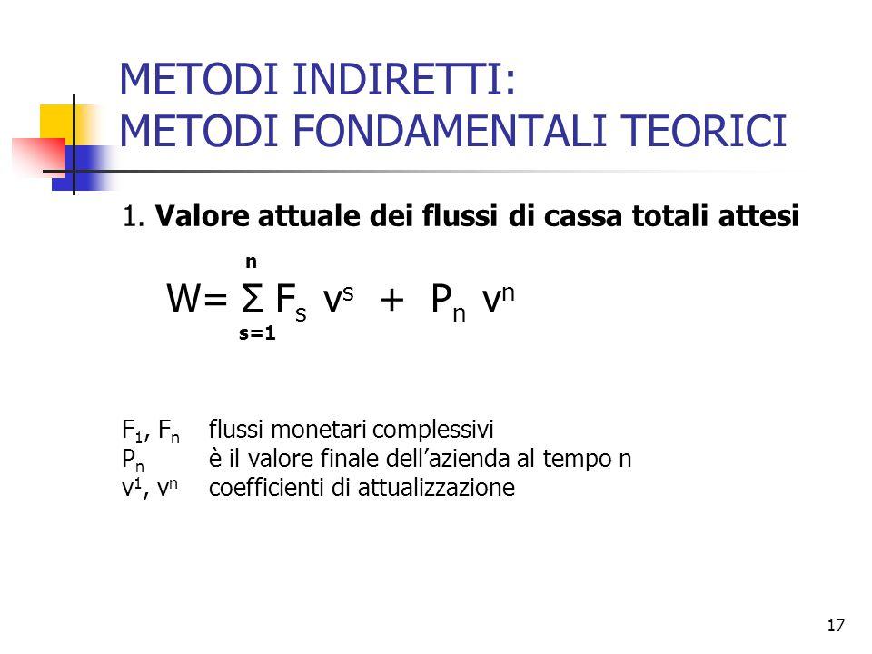17 METODI INDIRETTI: METODI FONDAMENTALI TEORICI 1. Valore attuale dei flussi di cassa totali attesi n W= Σ F s v s + P n v n s=1 F 1, F n flussi mone