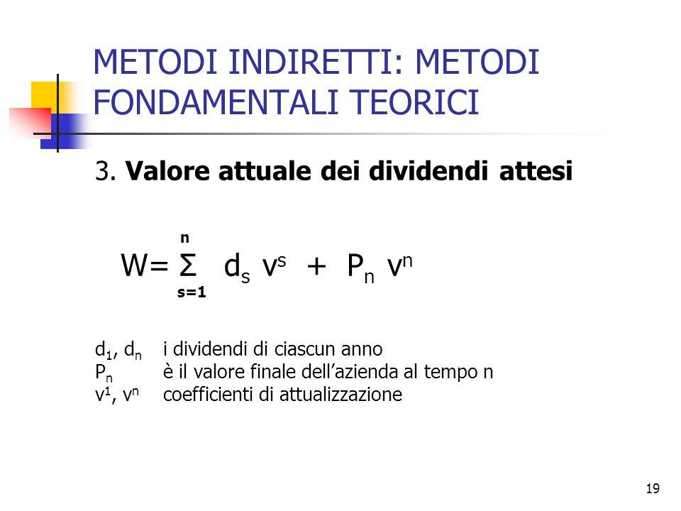 19 METODI INDIRETTI: METODI FONDAMENTALI TEORICI 3. Valore attuale dei dividendi attesi n W= Σ d s v s + P n v n s=1 d 1, d n i dividendi di ciascun a