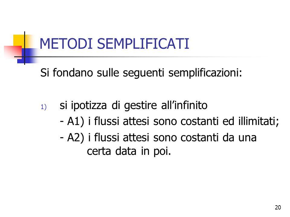 20 METODI SEMPLIFICATI Si fondano sulle seguenti semplificazioni: 1) si ipotizza di gestire allinfinito - A1) i flussi attesi sono costanti ed illimit