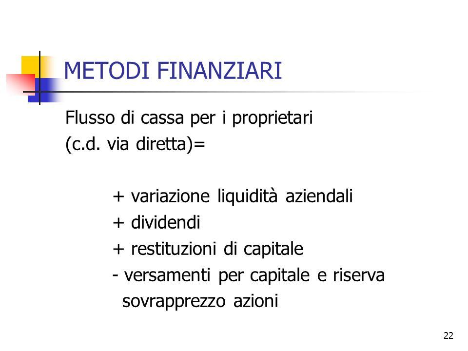 22 METODI FINANZIARI Flusso di cassa per i proprietari (c.d. via diretta)= + variazione liquidità aziendali + dividendi + restituzioni di capitale - v