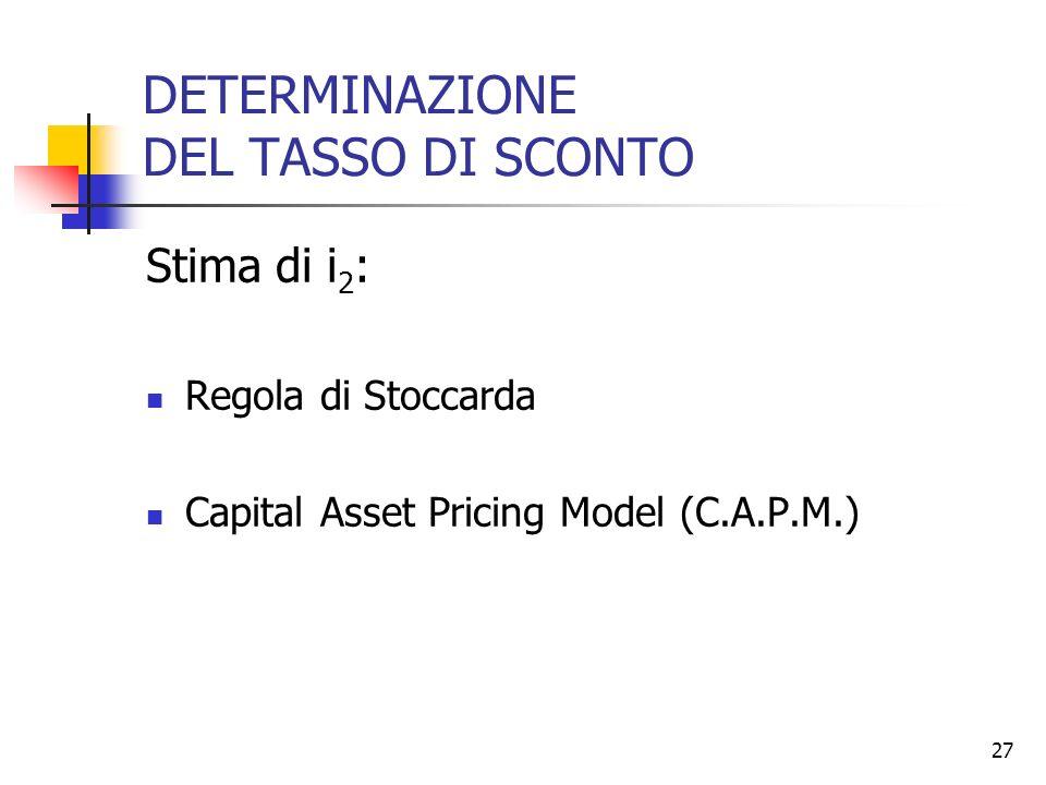 27 DETERMINAZIONE DEL TASSO DI SCONTO Stima di i 2 : Regola di Stoccarda Capital Asset Pricing Model (C.A.P.M.)