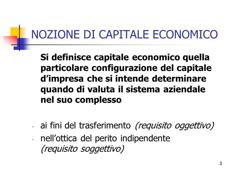 3 NOZIONE DI CAPITALE ECONOMICO Si definisce capitale economico quella particolare configurazione del capitale dimpresa che si intende determinare qua