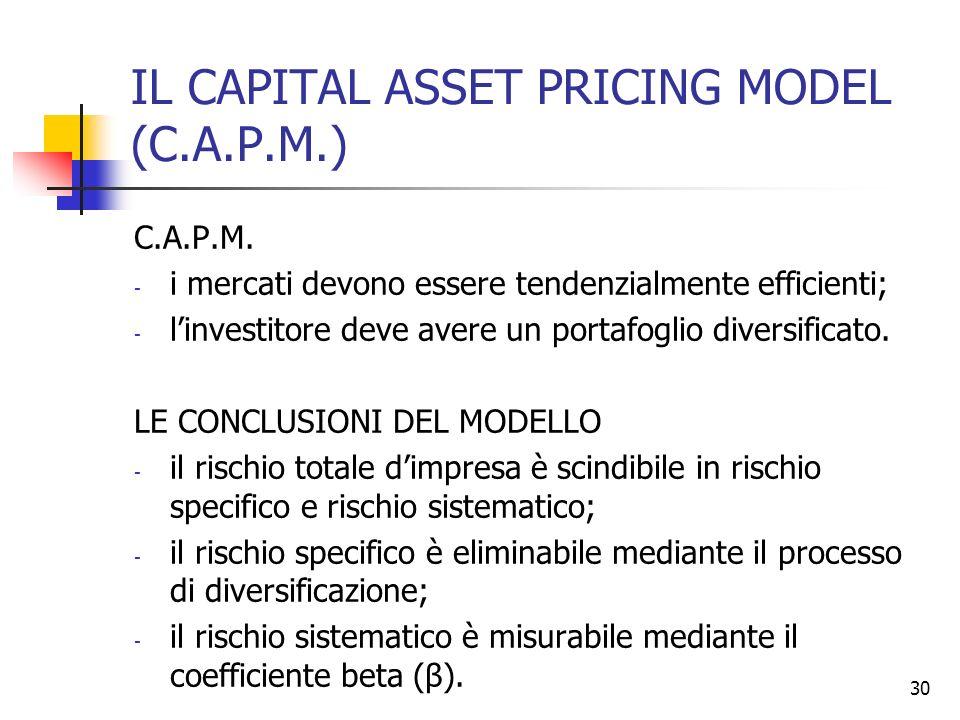30 IL CAPITAL ASSET PRICING MODEL (C.A.P.M.) C.A.P.M. - i mercati devono essere tendenzialmente efficienti; - linvestitore deve avere un portafoglio d
