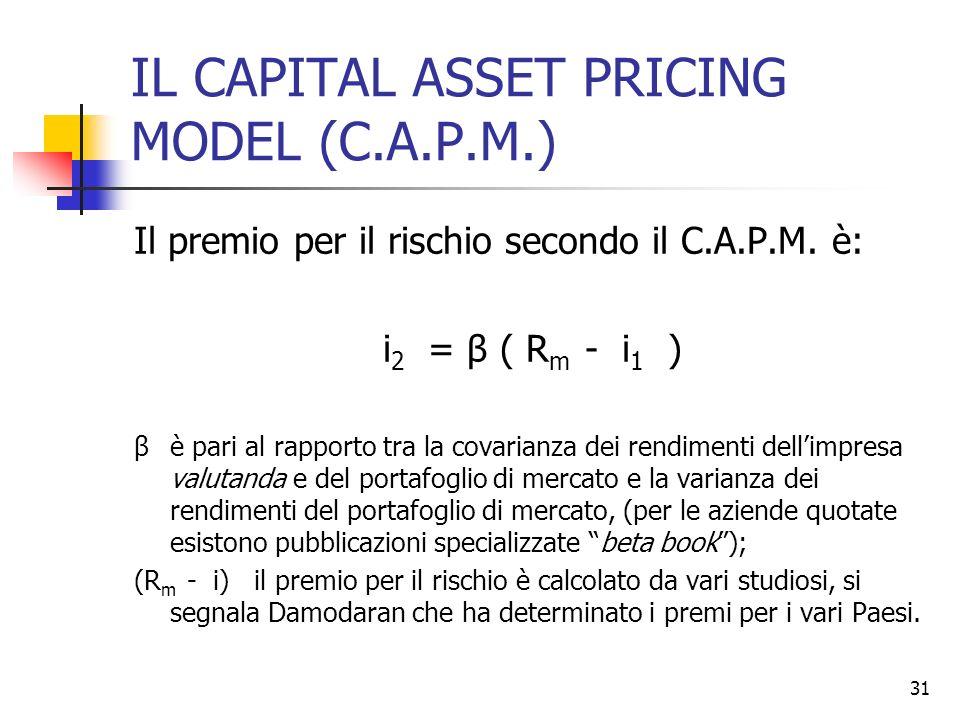 31 IL CAPITAL ASSET PRICING MODEL (C.A.P.M.) Il premio per il rischio secondo il C.A.P.M. è: i 2 = β ( R m - i 1 ) βè pari al rapporto tra la covarian