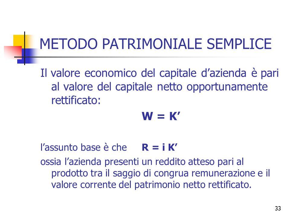 33 METODO PATRIMONIALE SEMPLICE Il valore economico del capitale dazienda è pari al valore del capitale netto opportunamente rettificato: W = K lassun