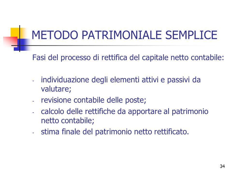 34 METODO PATRIMONIALE SEMPLICE Fasi del processo di rettifica del capitale netto contabile: - individuazione degli elementi attivi e passivi da valut