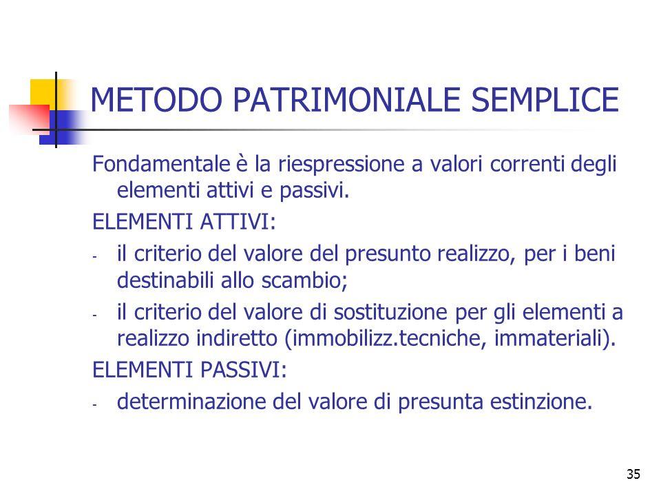 35 METODO PATRIMONIALE SEMPLICE Fondamentale è la riespressione a valori correnti degli elementi attivi e passivi. ELEMENTI ATTIVI: - il criterio del