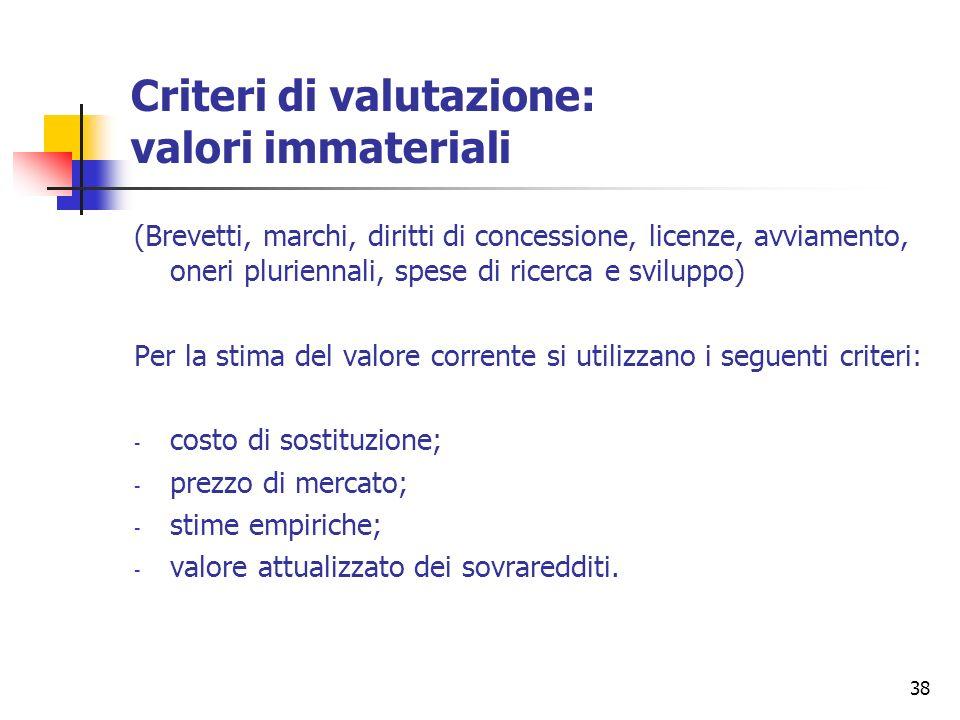 38 Criteri di valutazione: valori immateriali (Brevetti, marchi, diritti di concessione, licenze, avviamento, oneri pluriennali, spese di ricerca e sv