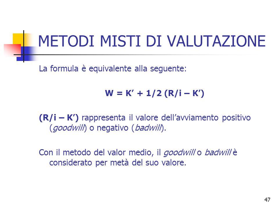 47 METODI MISTI DI VALUTAZIONE La formula è equivalente alla seguente: W = K + 1/2 (R/i – K) (R/i – K) rappresenta il valore dellavviamento positivo (