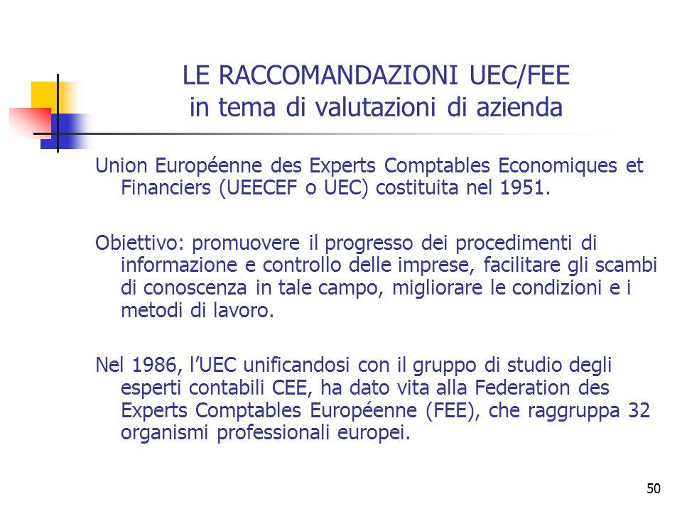 50 LE RACCOMANDAZIONI UEC/FEE in tema di valutazioni di azienda Union Européenne des Experts Comptables Economiques et Financiers (UEECEF o UEC) costi