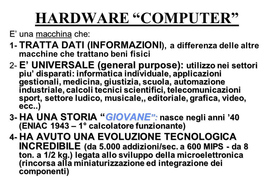 HARDWARE COMPUTER E una macchina che: 1- TRATTA DATI (INFORMAZIONI ), a differenza delle altre macchine che trattano beni fisici 2- E UNIVERSALE (gene