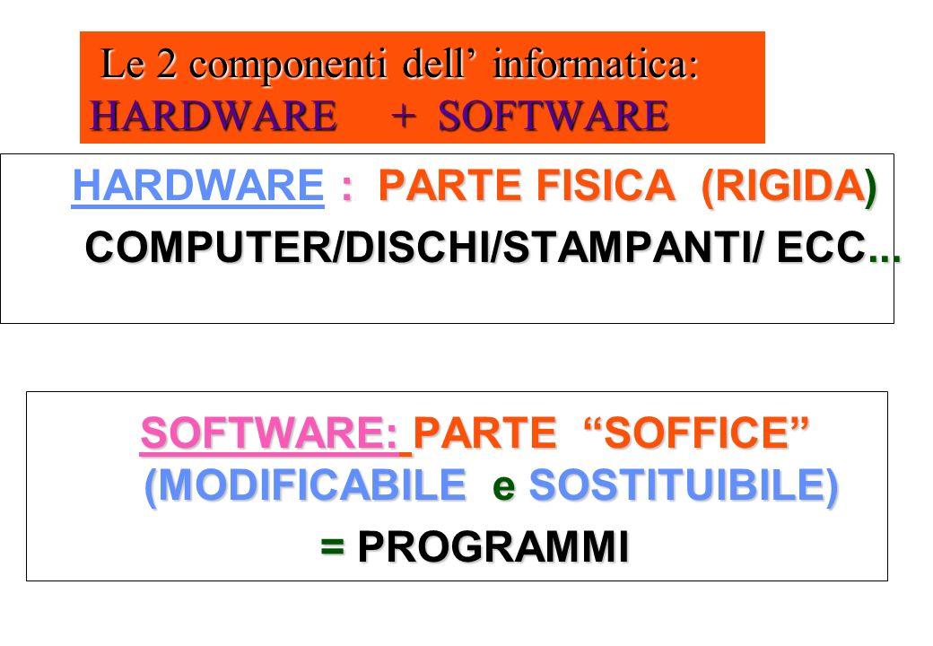 Le 2 componenti dell informatica: HARDWARE + SOFTWARE Le 2 componenti dell informatica: HARDWARE + SOFTWARE : PARTE FISICA (RIGIDA) HARDWARE : PARTE F