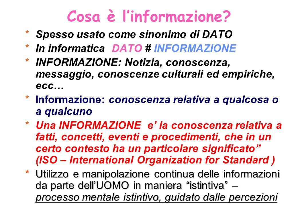 Cosa è linformazione? * *Spesso usato come sinonimo di DATO * *In informatica DATO # INFORMAZIONE * *INFORMAZIONE: Notizia, conoscenza, messaggio, con