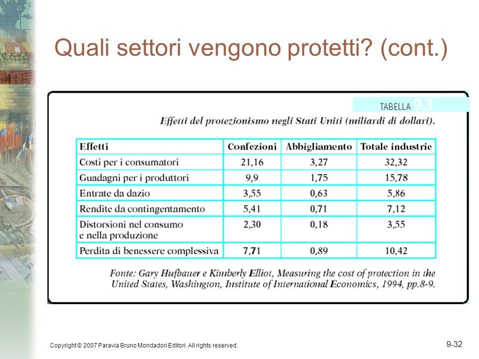 Copyright © 2007 Paravia Bruno Mondadori Editori. All rights reserved. 9-32 Quali settori vengono protetti? (cont.)
