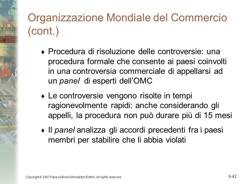 Copyright © 2007 Paravia Bruno Mondadori Editori. All rights reserved. 9-42 Organizzazione Mondiale del Commercio (cont.) Procedura di risoluzione del