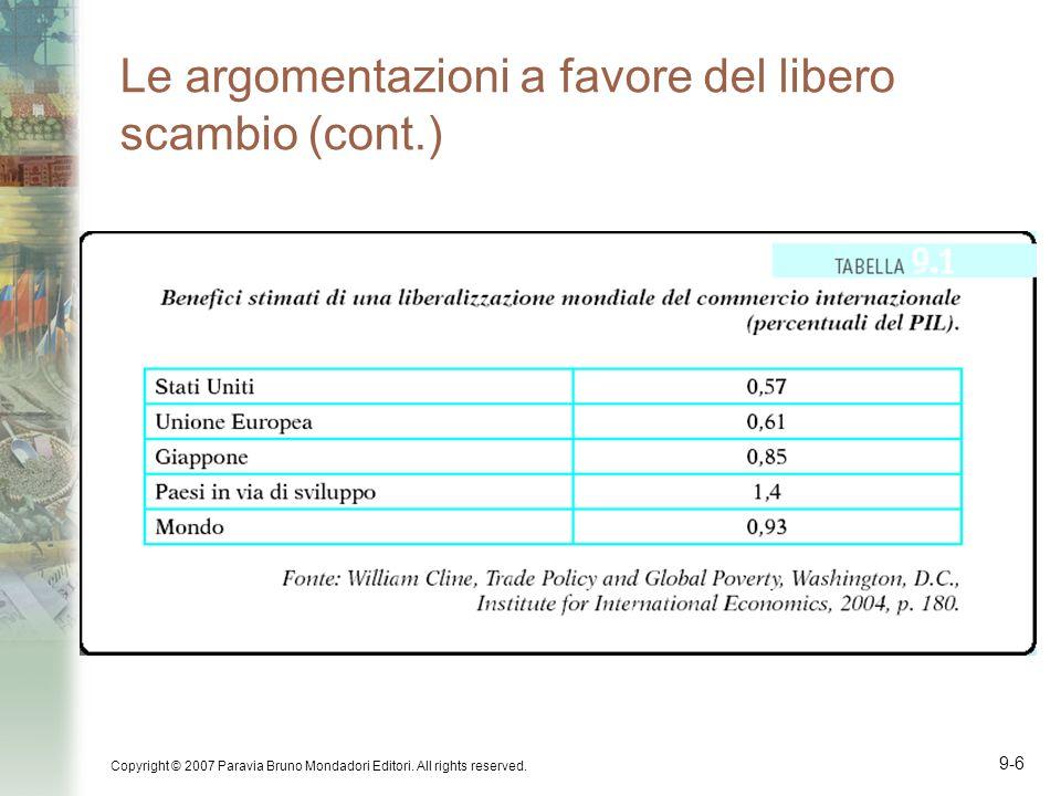 Copyright © 2007 Paravia Bruno Mondadori Editori. All rights reserved. 9-6 Le argomentazioni a favore del libero scambio (cont.)