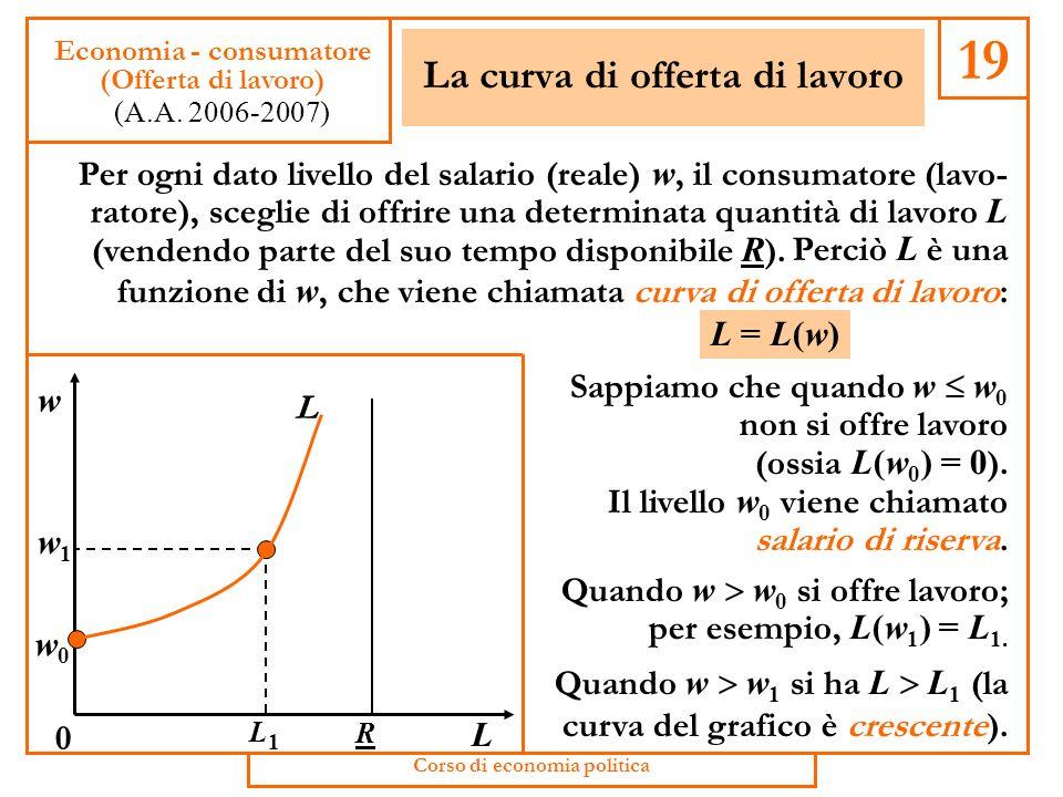 Offerta di lavoro e salario Il grafico della scelta del lavoratore ha R (tempo libero) in ascissa e ha C (consumo) in ordinata. C R 0 E R C Poniamoci
