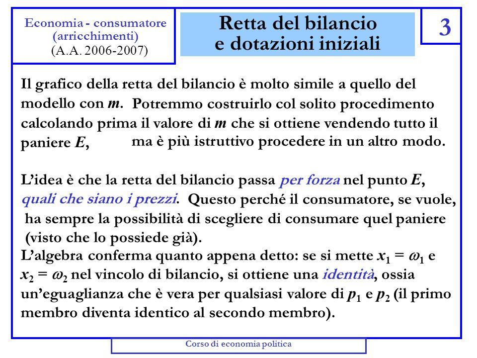 Versioni alternative del vincolo di bilancio 2 Economia - consumatore (dotazioni iniziali) (A.A. 2006-2007) Il vincolo di bilancio p 1 x 1 + p 2 x 2 =