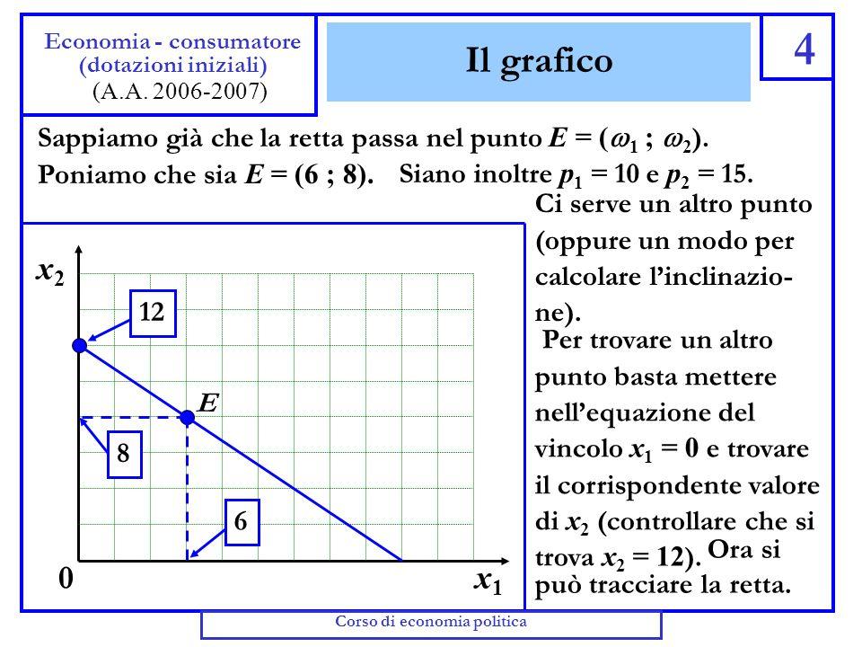 Esercizio: surplus nel caso di utilità quasi lineare 55 Economia - consumatore (Domanda e surplus) (A.A.