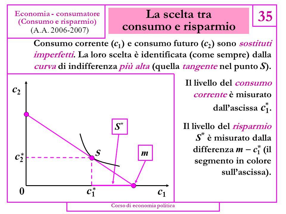 Il grafico del vincolo di bilancio intertemporale 34 Economia - consumatore (Consumo e risparmio) (A.A. 2006-2007) Partendo dalla formula c 1 p 2 c 2