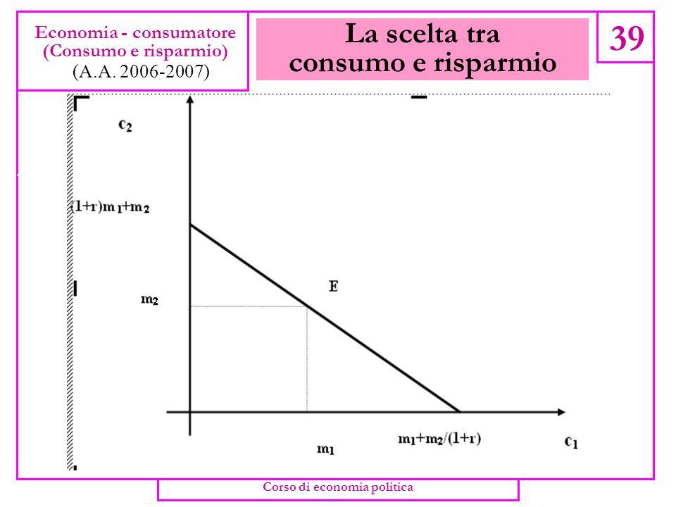 La scelta tra consumo e risparmio 38 Economia - consumatore (Consumo e risparmio) (A.A. 2006-2007) Corso di economia politica